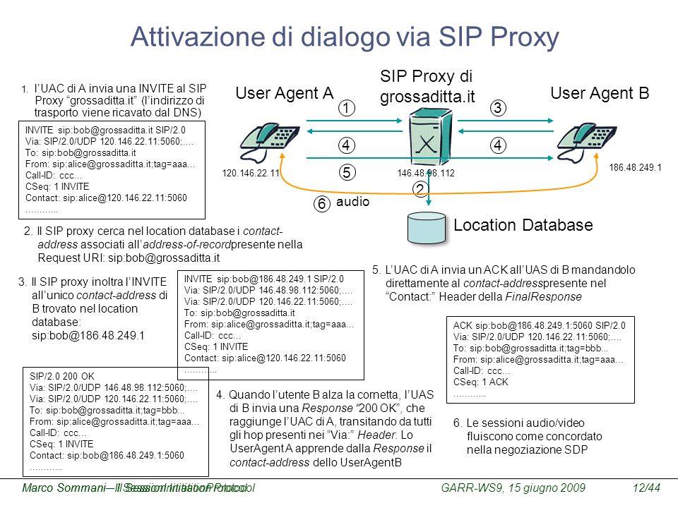 Attivazione di dialogo via SIP Proxy