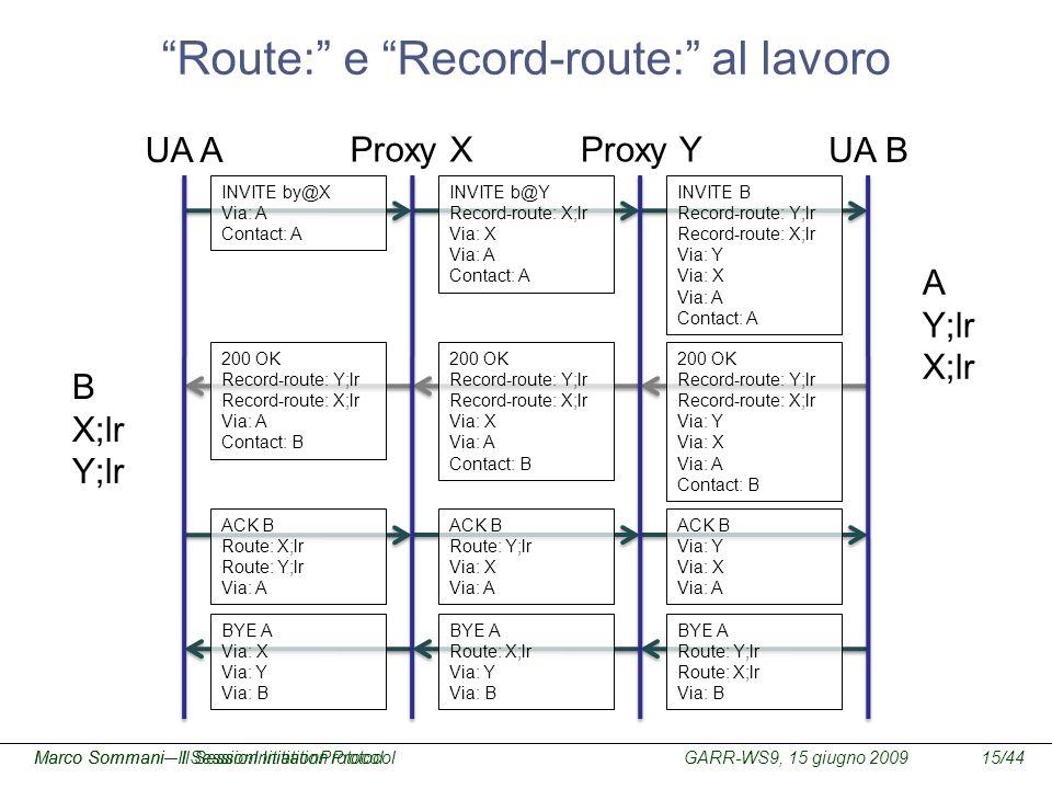 Route: e Record-route: al lavoro