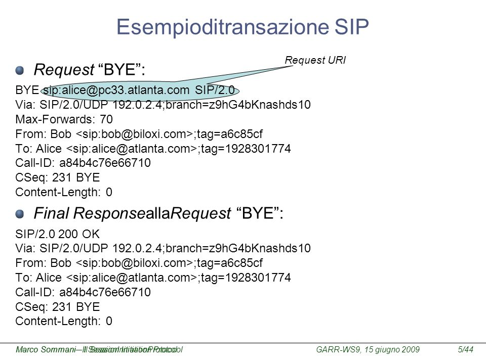 Esempioditransazione SIP