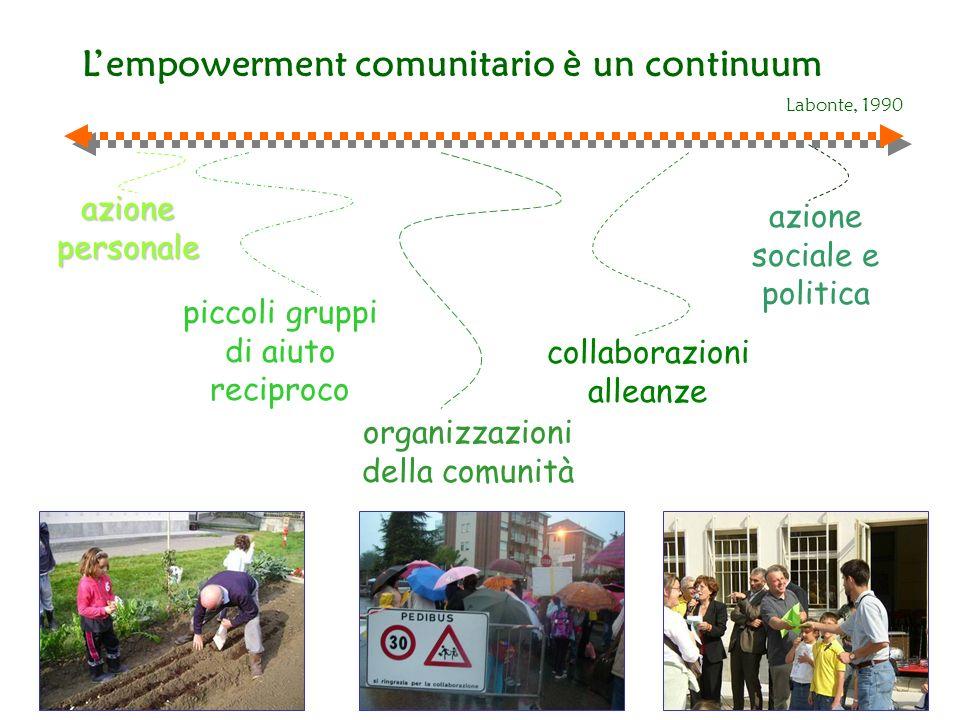 L'empowerment comunitario è un continuum