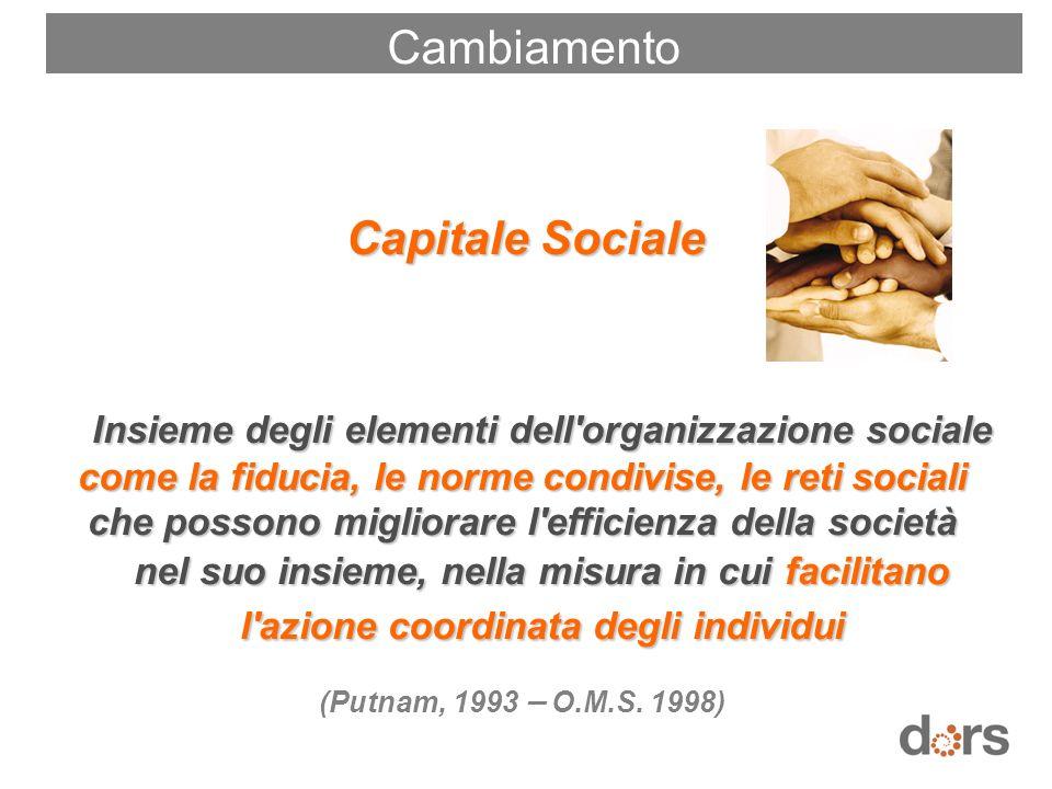Cambiamento Capitale Sociale