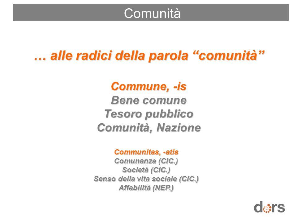 … alle radici della parola comunità Senso della vita sociale (CIC.)