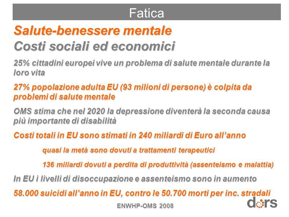 Salute-benessere mentale Costi sociali ed economici