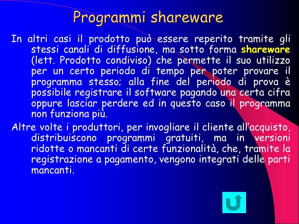 Programmi shareware