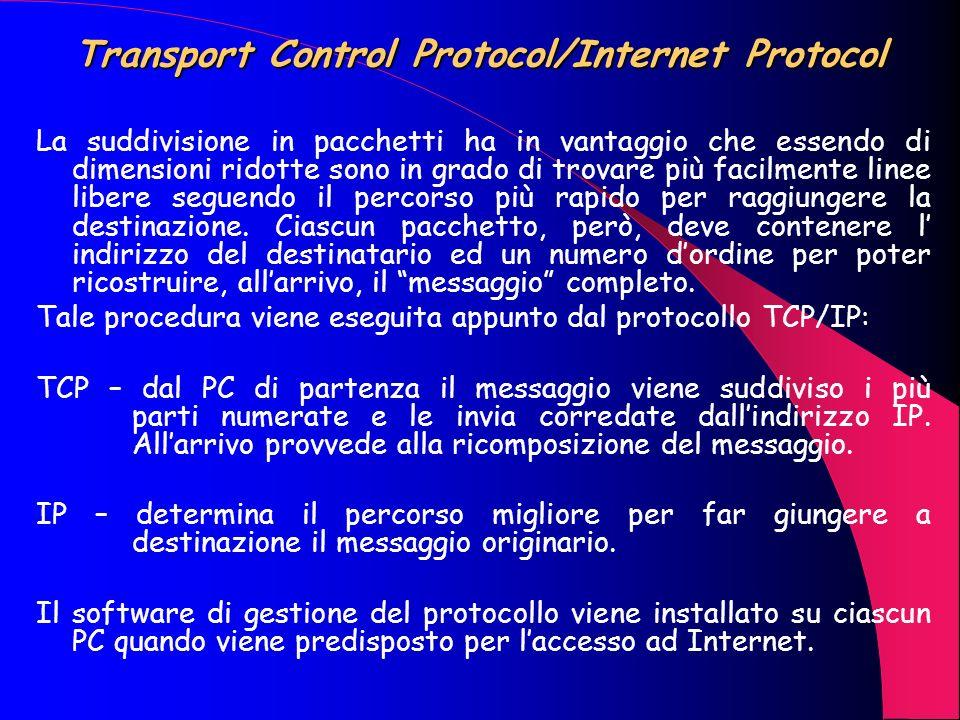 Transport Control Protocol/Internet Protocol