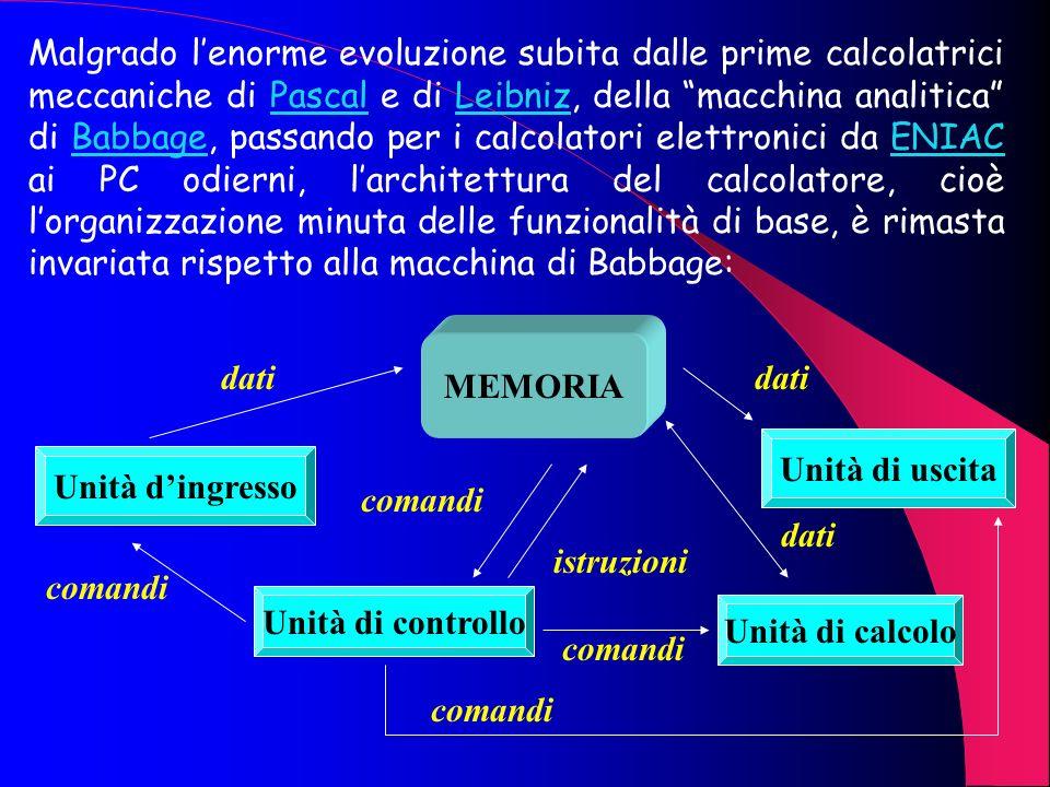 Malgrado l'enorme evoluzione subita dalle prime calcolatrici meccaniche di Pascal e di Leibniz, della macchina analitica di Babbage, passando per i calcolatori elettronici da ENIAC ai PC odierni, l'architettura del calcolatore, cioè l'organizzazione minuta delle funzionalità di base, è rimasta invariata rispetto alla macchina di Babbage:
