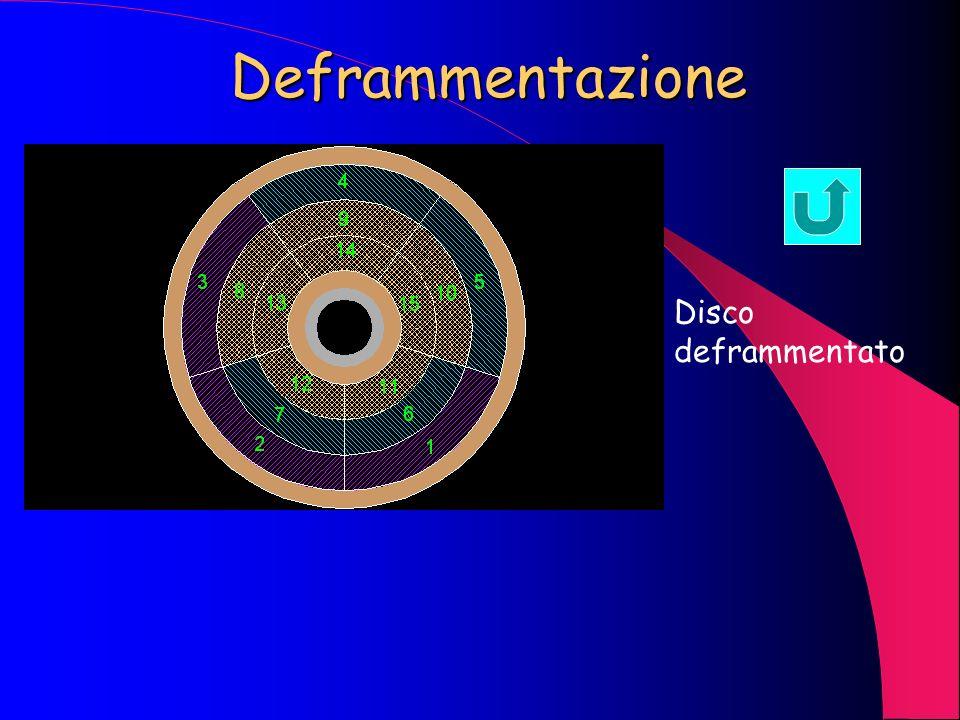 Deframmentazione Disco deframmentato