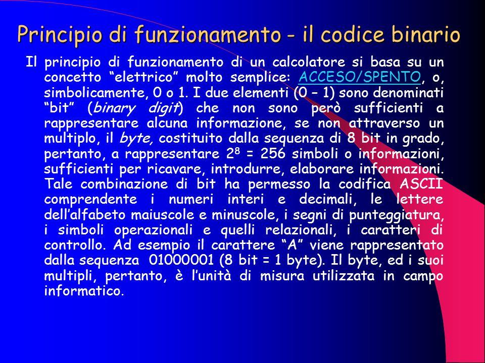 Principio di funzionamento - il codice binario