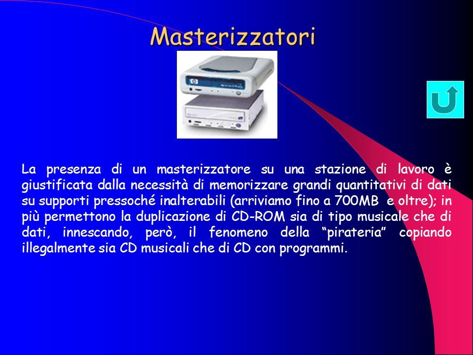 Masterizzatori