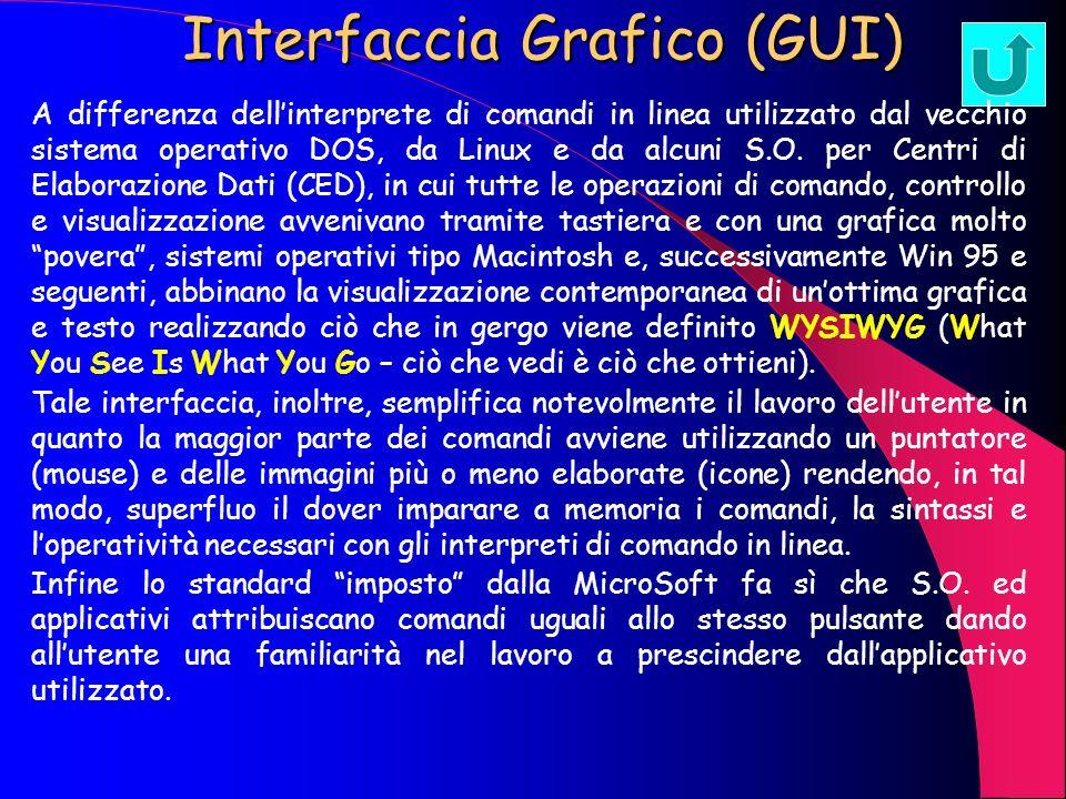 Interfaccia Grafico (GUI)