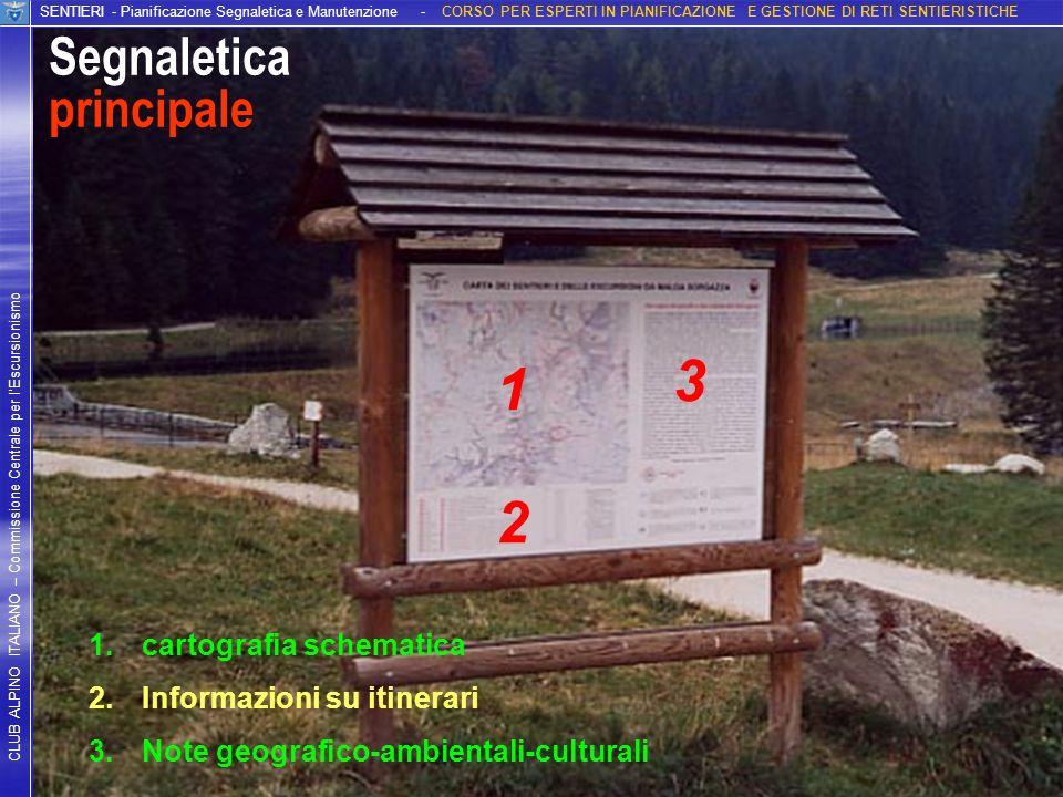 3 1 2 Segnaletica principale cartografia schematica
