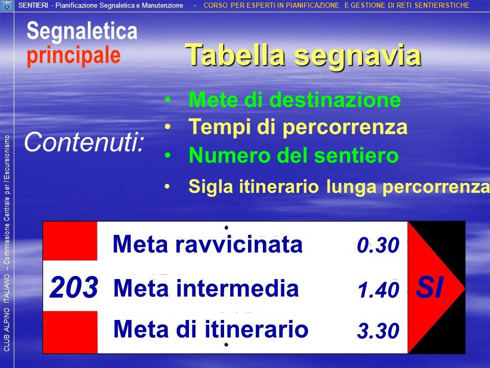 Tabella segnavia 203 SI Contenuti: Segnaletica principale
