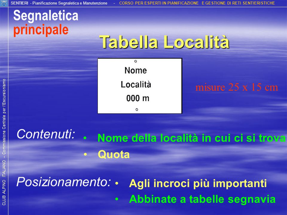 Tabella Località Segnaletica principale misure 25 x 15 cm Contenuti:
