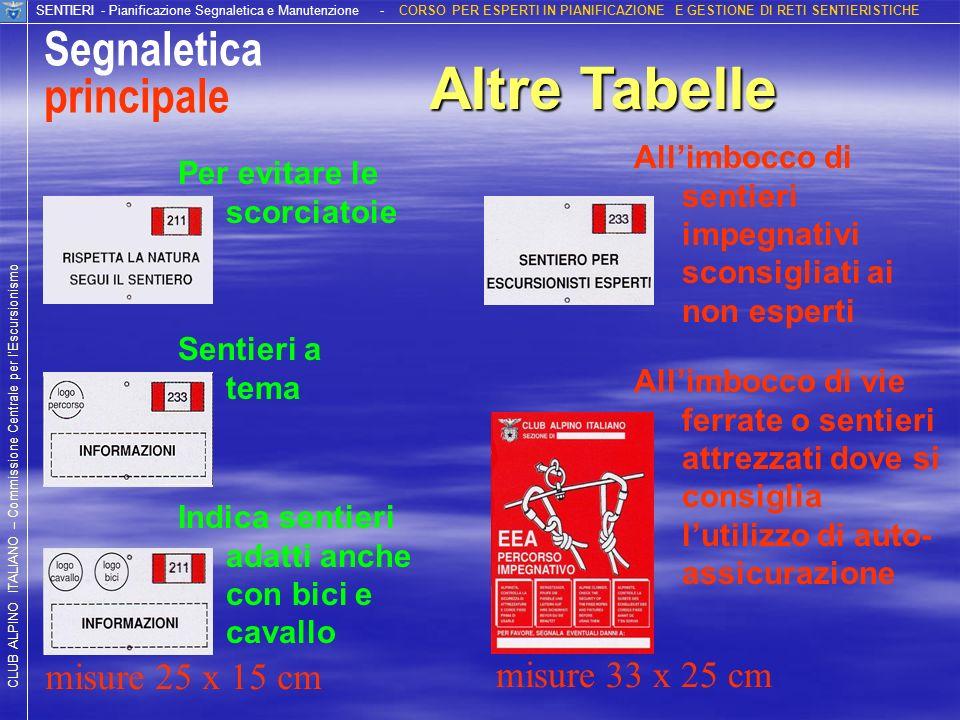 Altre Tabelle Segnaletica principale misure 25 x 15 cm