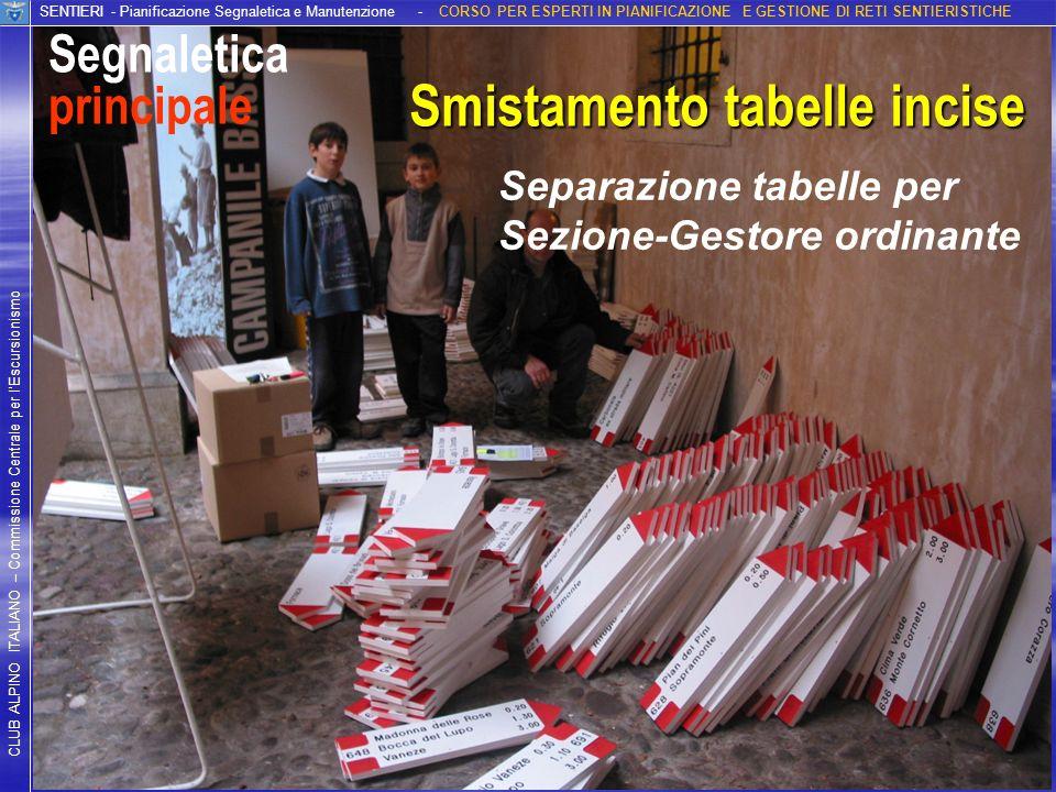 Smistamento tabelle incise