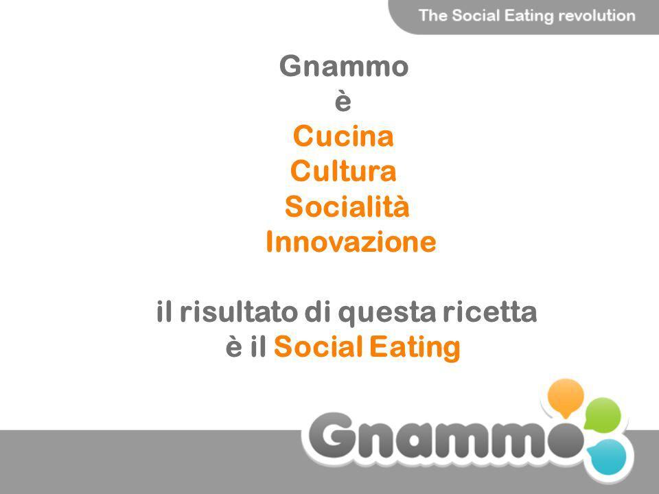 Gnammo è Cucina Cultura Socialità Innovazione il risultato di questa ricetta