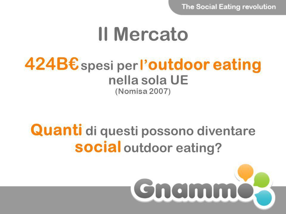 Il Mercato 424B€ spesi per l'outdoor eating nella sola UE