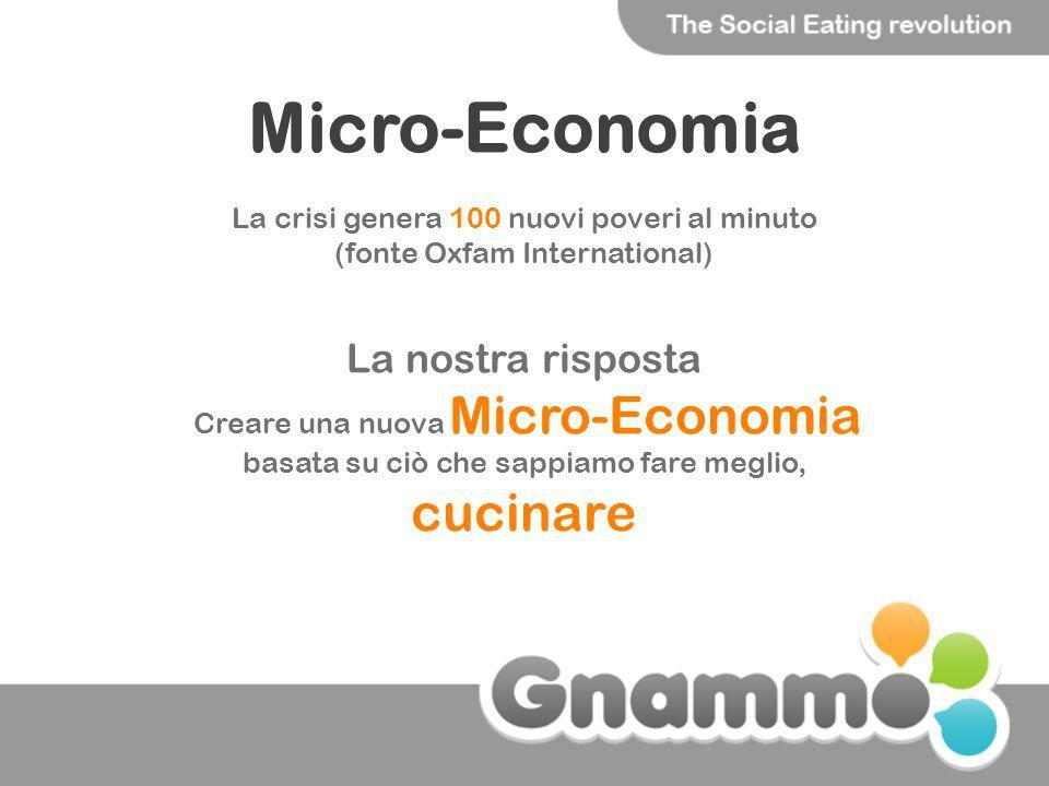 Micro-Economia La nostra risposta