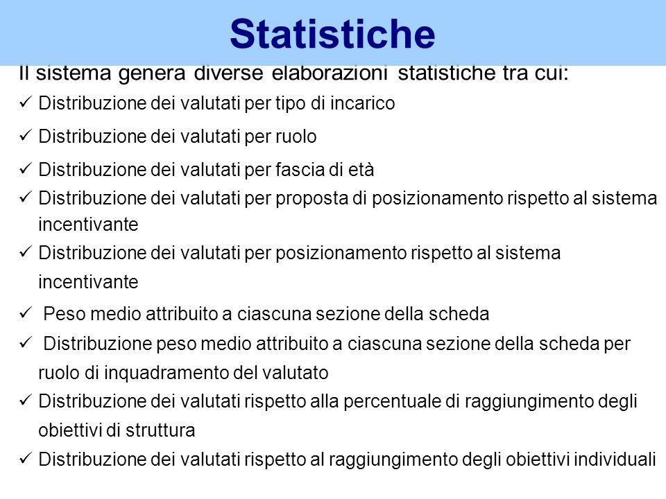 Statistiche Il sistema genera diverse elaborazioni statistiche tra cui: Distribuzione dei valutati per tipo di incarico.