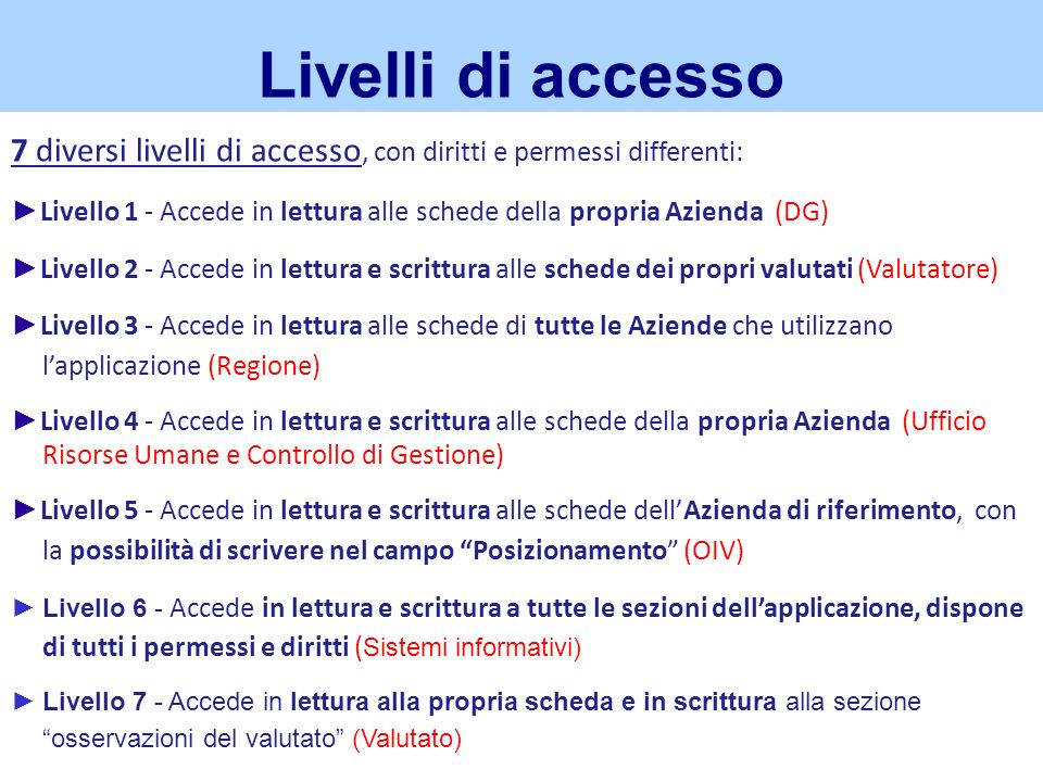 Livelli di accesso 7 diversi livelli di accesso, con diritti e permessi differenti: