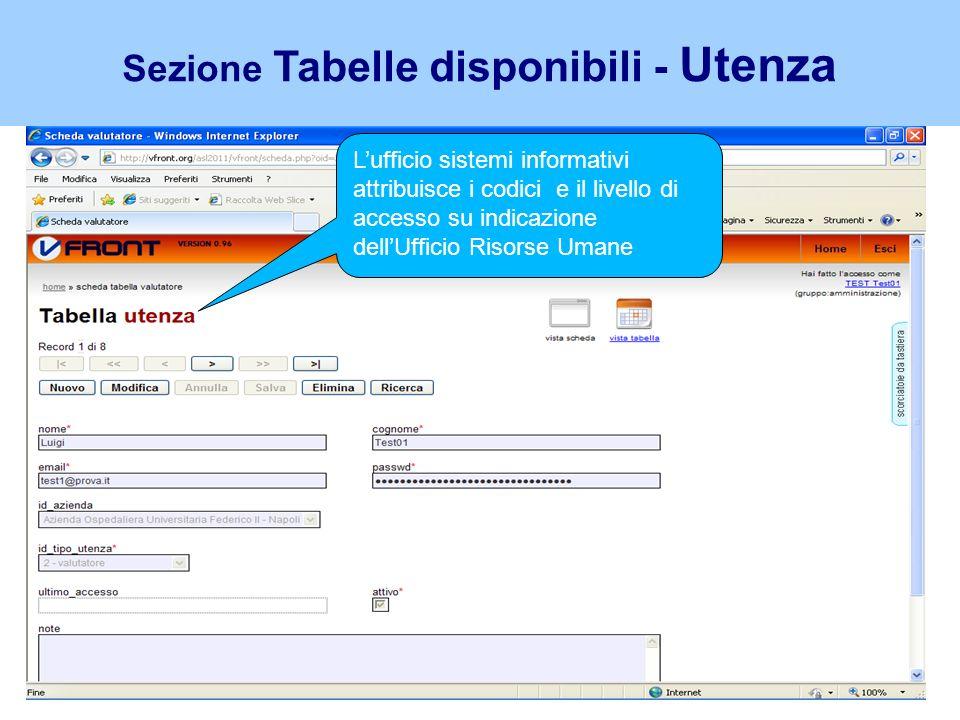 Sezione Tabelle disponibili - Utenza