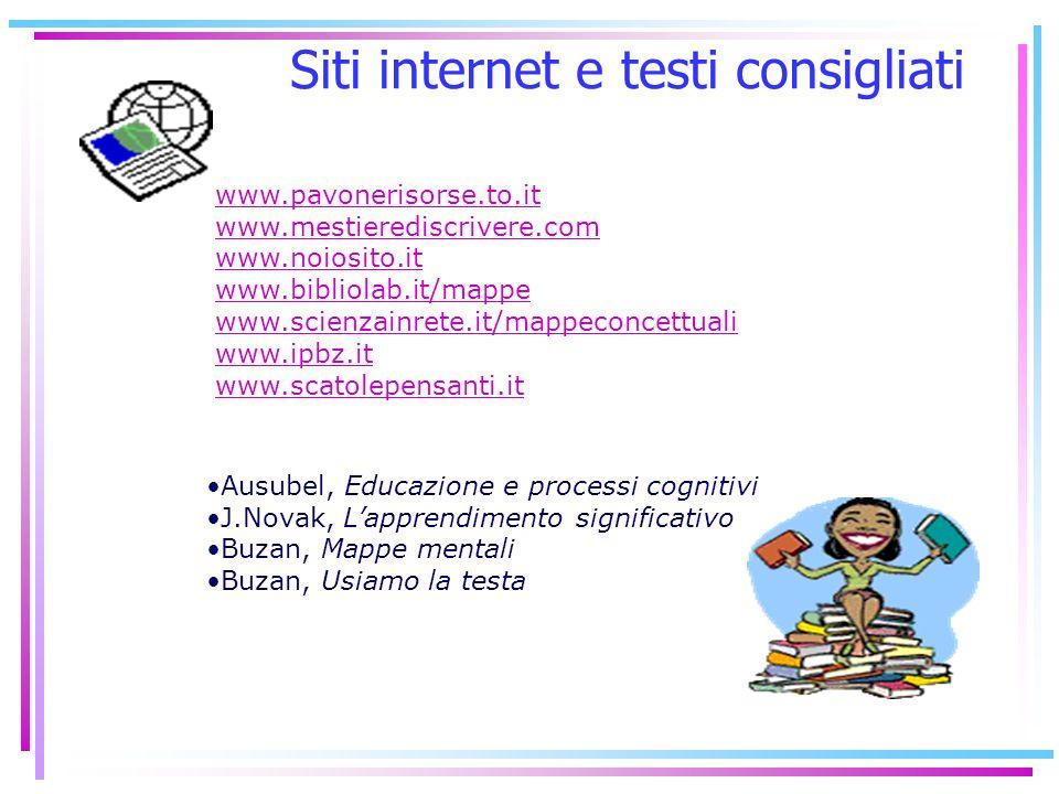 Siti internet e testi consigliati