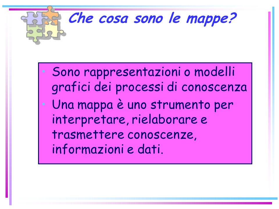 Che cosa sono le mappe Sono rappresentazioni o modelli grafici dei processi di conoscenza.