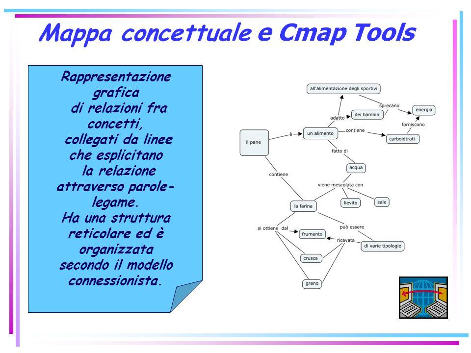 Mappa concettuale e Cmap Tools