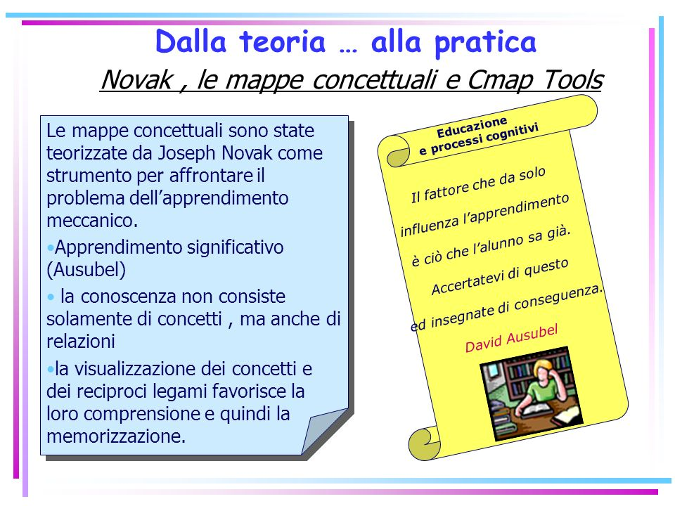 Dalla teoria … alla pratica Novak , le mappe concettuali e Cmap Tools