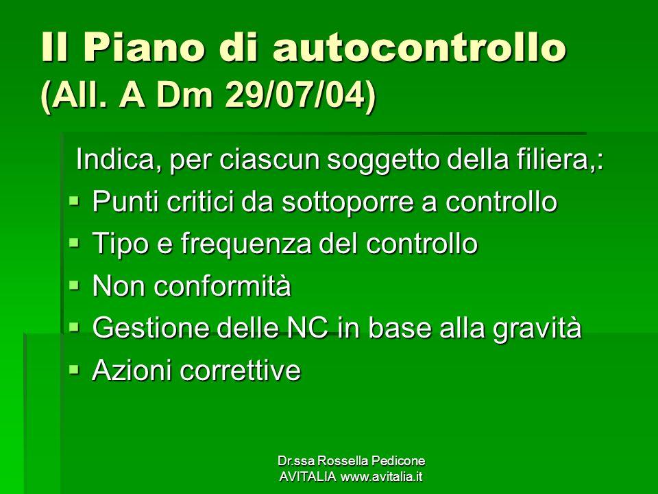 Il Piano di autocontrollo (All. A Dm 29/07/04)