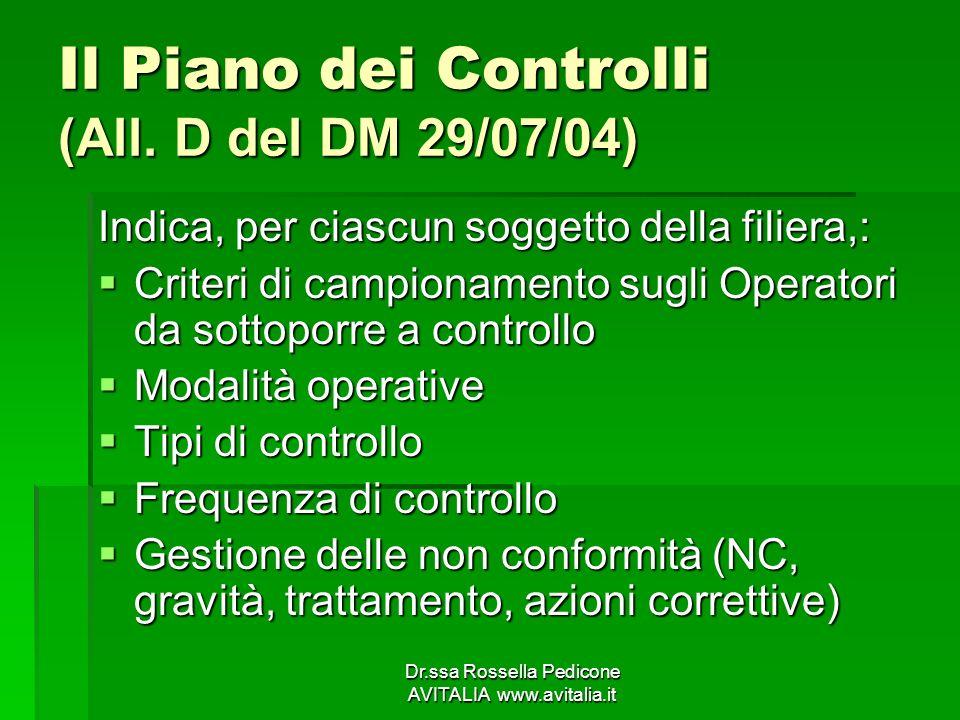 Il Piano dei Controlli (All. D del DM 29/07/04)