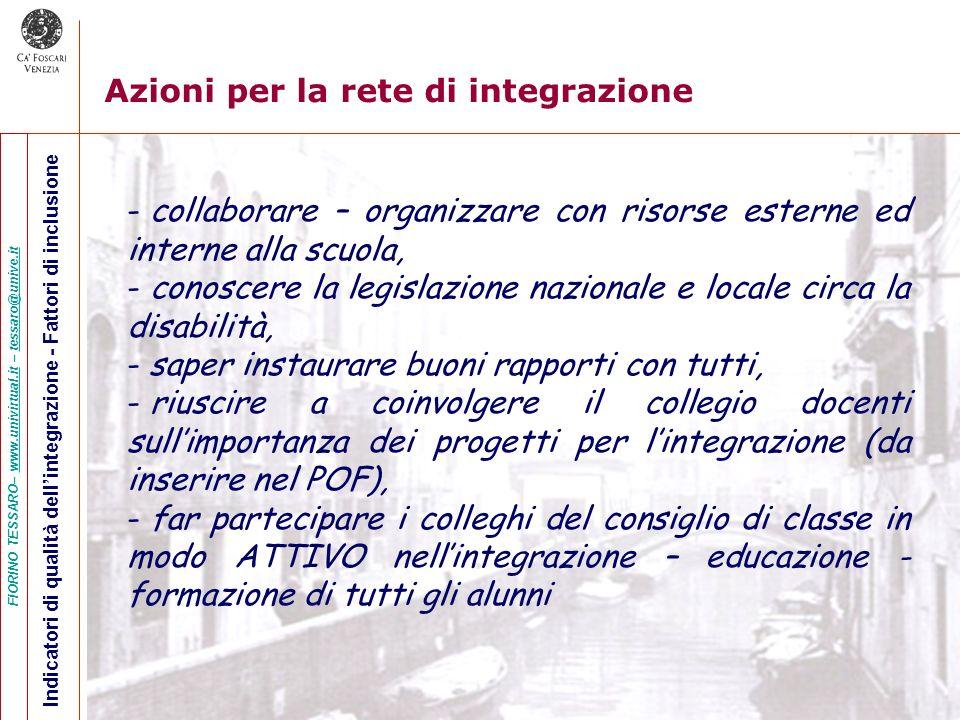 Azioni per la rete di integrazione