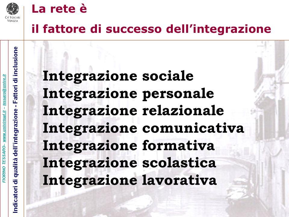 Integrazione personale Integrazione relazionale