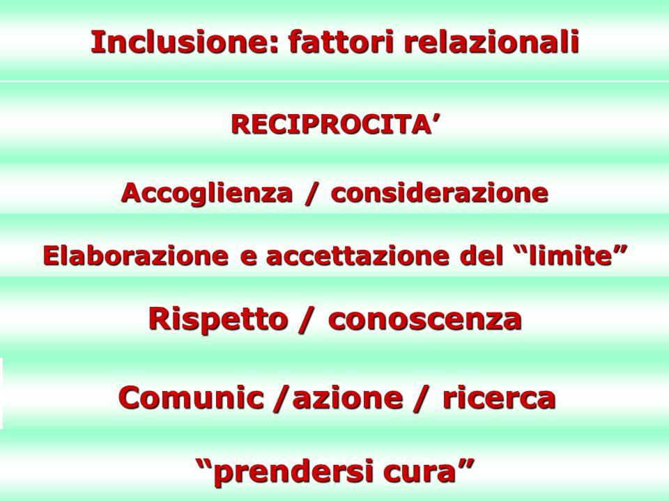 Inclusione: fattori relazionali