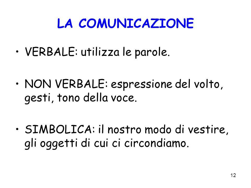 LA COMUNICAZIONE VERBALE: utilizza le parole.