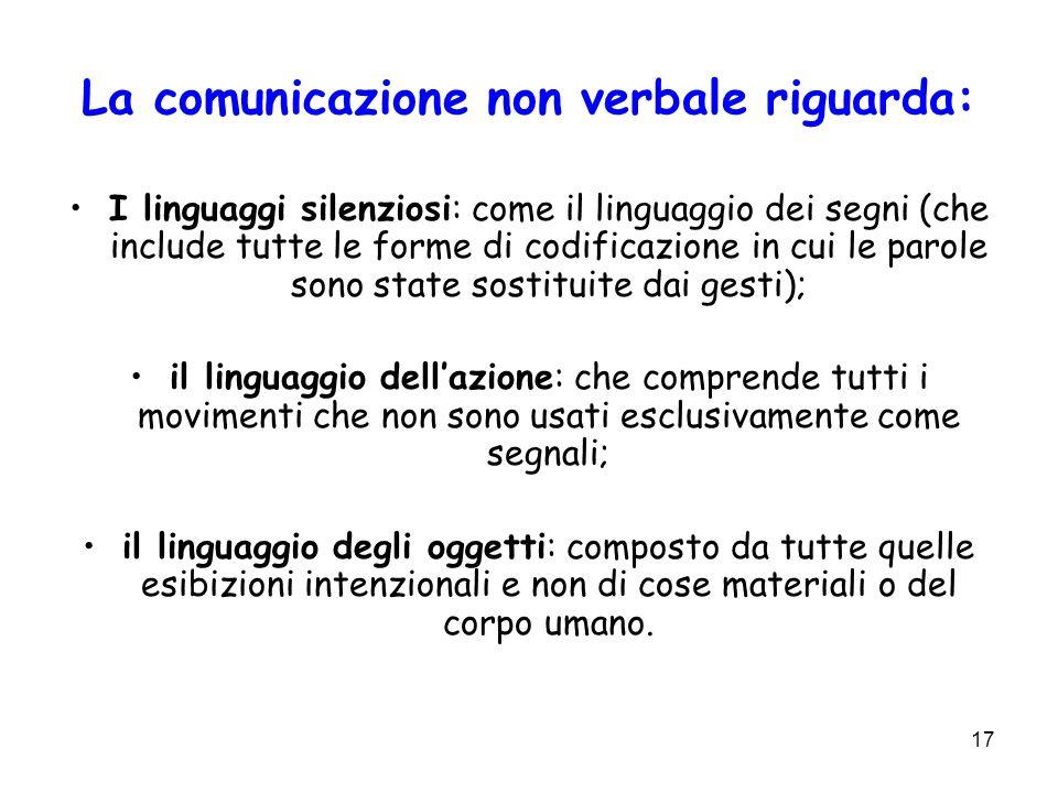 La comunicazione non verbale riguarda: