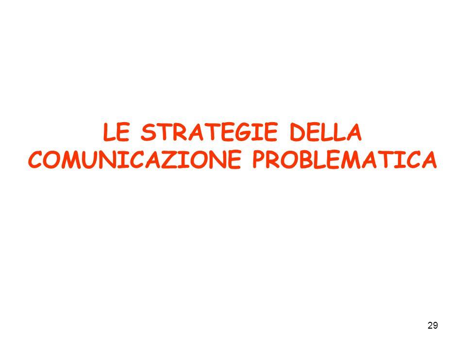 LE STRATEGIE DELLA COMUNICAZIONE PROBLEMATICA