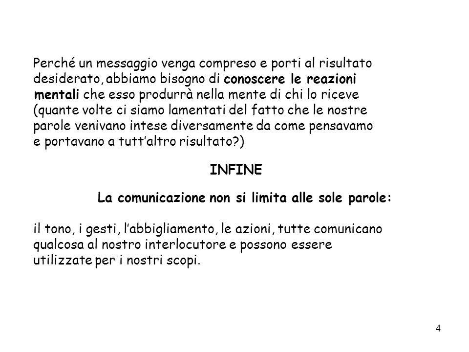 La comunicazione non si limita alle sole parole: