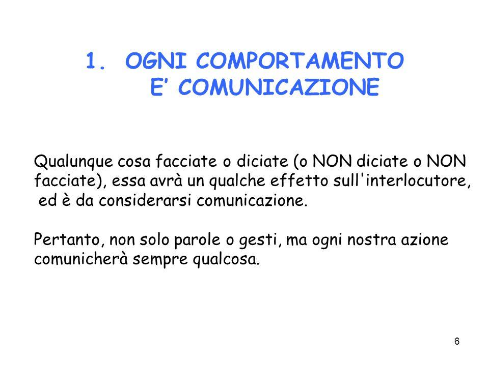 OGNI COMPORTAMENTO E' COMUNICAZIONE