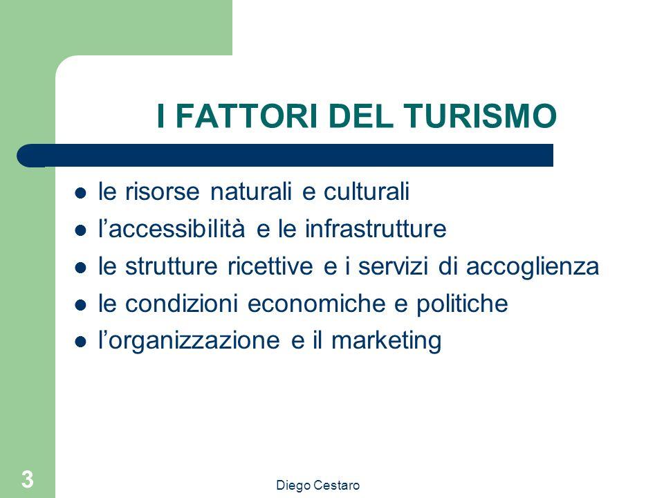 I FATTORI DEL TURISMO le risorse naturali e culturali