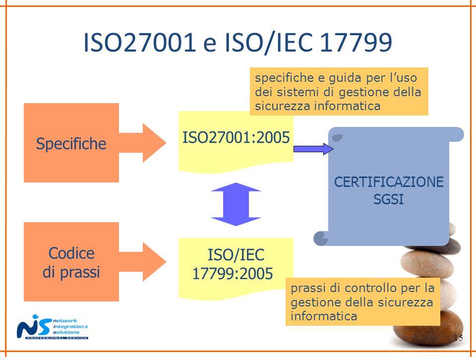 ISO27001 e ISO/IEC 17799 Specifiche ISO27001:2005 Codice di prassi