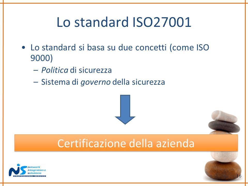 Certificazione della azienda