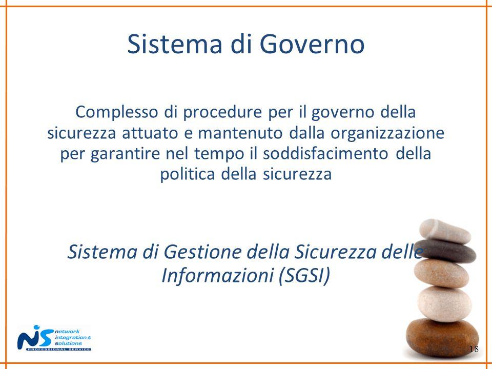 Sistema di Gestione della Sicurezza delle Informazioni (SGSI)