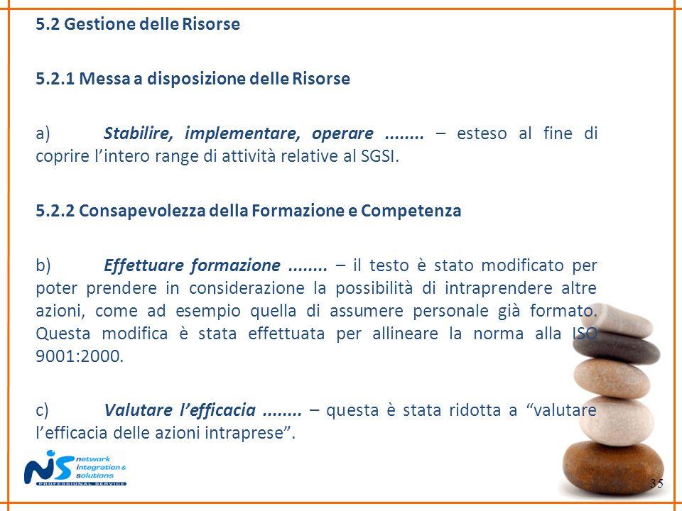5.2 Gestione delle Risorse. 5.2.1 Messa a disposizione delle Risorse.