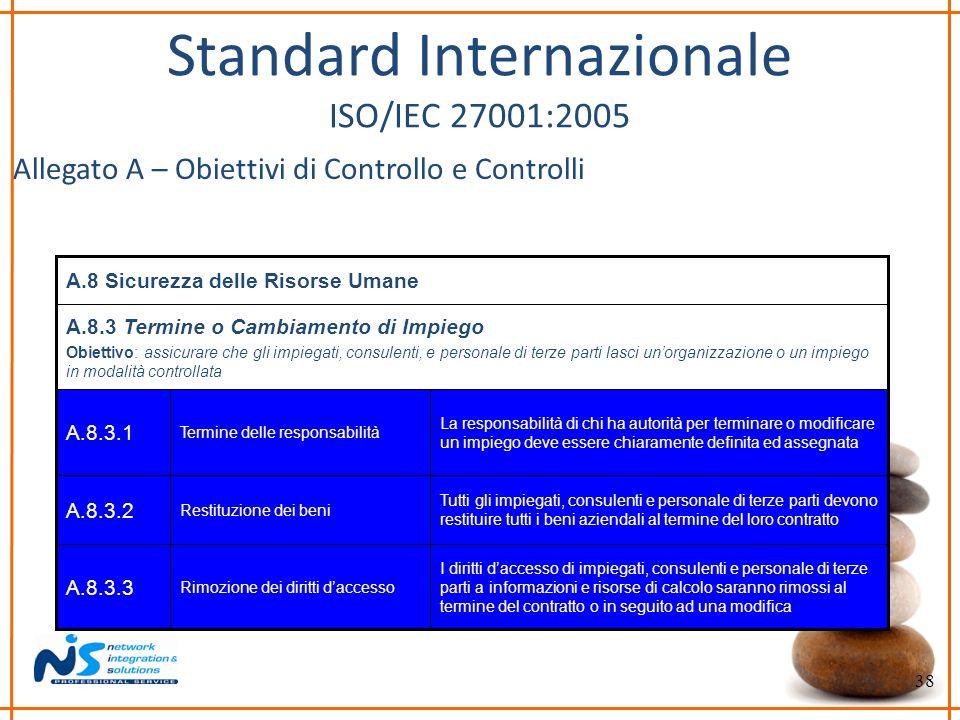 Standard Internazionale ISO/IEC 27001:2005