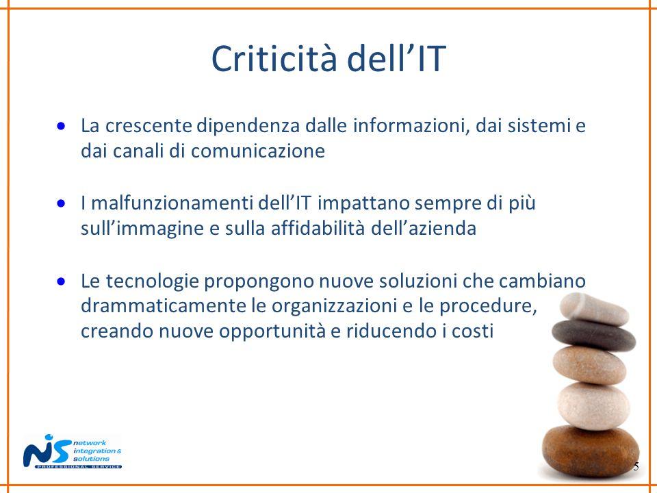 Criticità dell'IT La crescente dipendenza dalle informazioni, dai sistemi e dai canali di comunicazione.