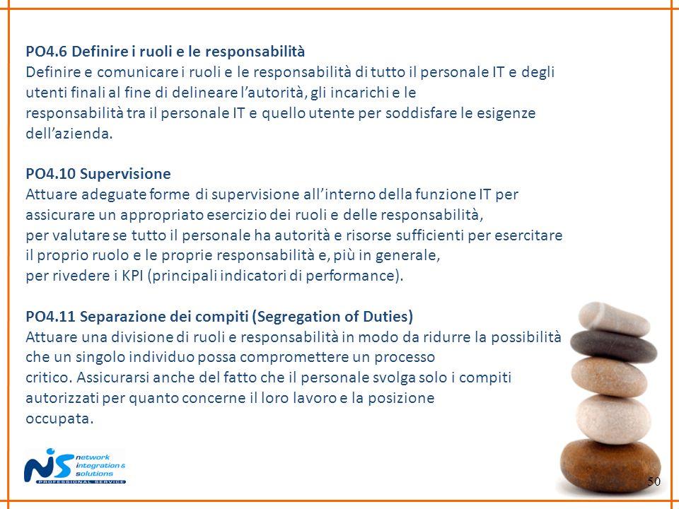 PO4.6 Definire i ruoli e le responsabilità