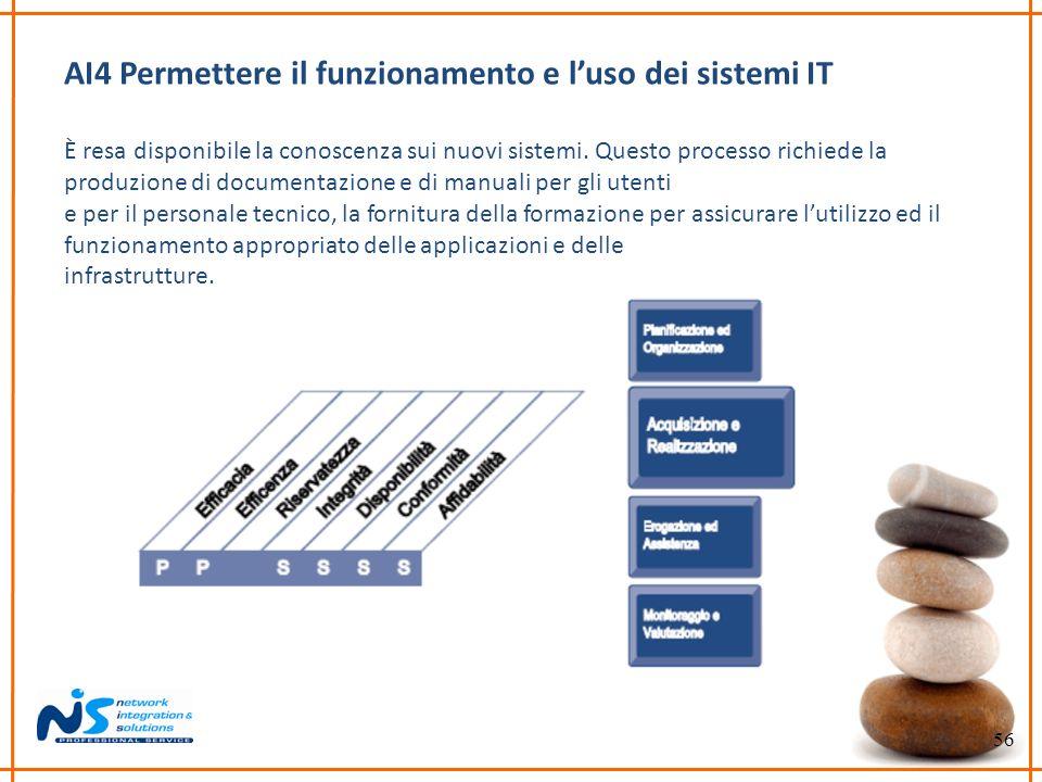 AI4 Permettere il funzionamento e l'uso dei sistemi IT