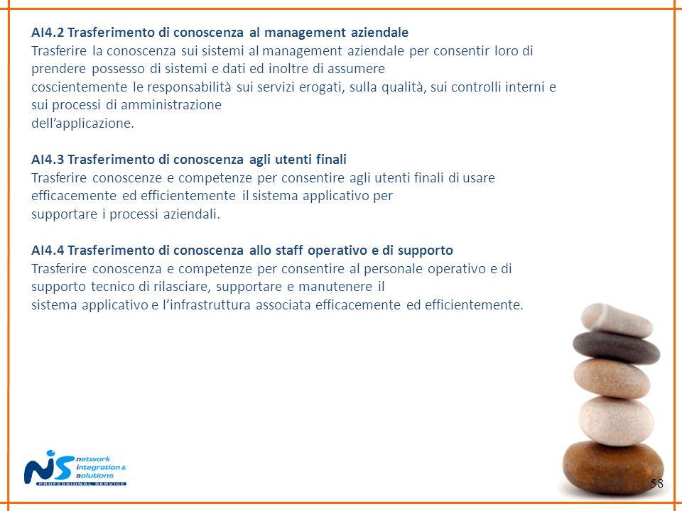 AI4.2 Trasferimento di conoscenza al management aziendale