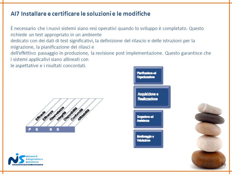 AI7 Installare e certificare le soluzioni e le modifiche